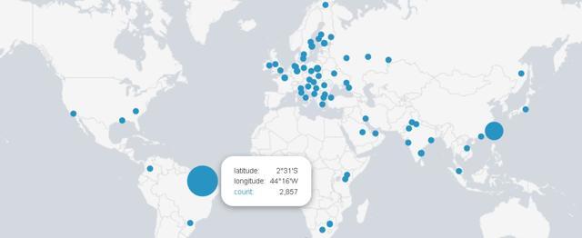 mapa ataków