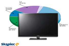 Ranking telewizorów plazmowych - sierpień 2011