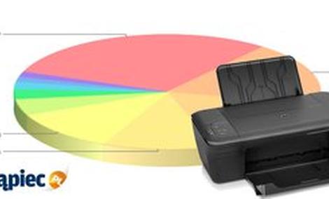 Ranking drukarek - sierpień 2012