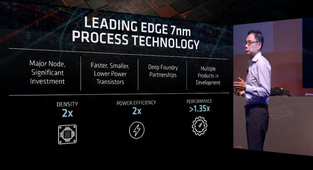 AMD Vega 7 nanometrów