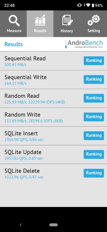 Xiaomi Mi A3 -Androbench