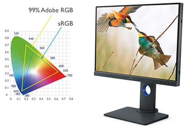Monitor pokrywa paletę barw sRGB w 100%.