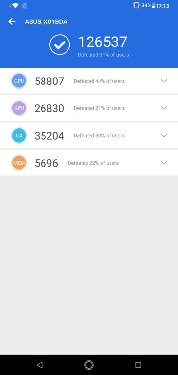 Wyniki Asusa Zenfone M2 w Antutu