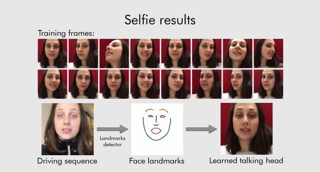 Ofiarą Deepfake'a możemy stać się po jednym zdjęciu