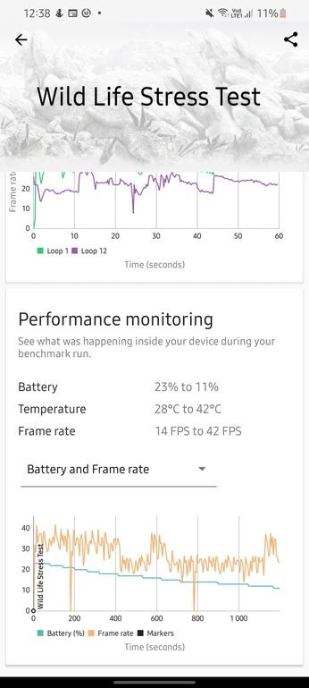 Samsung Galaxy S21+ zaliczył znaczny skok temperatur