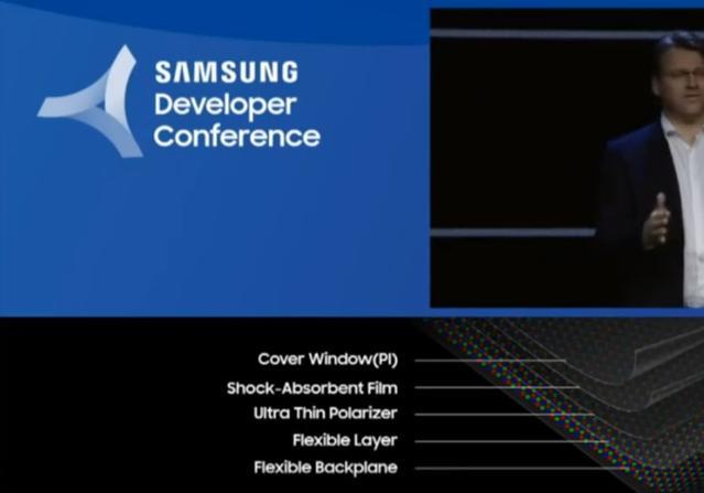 Samsung wpakuje dużo rozwiązań do modelu Flex