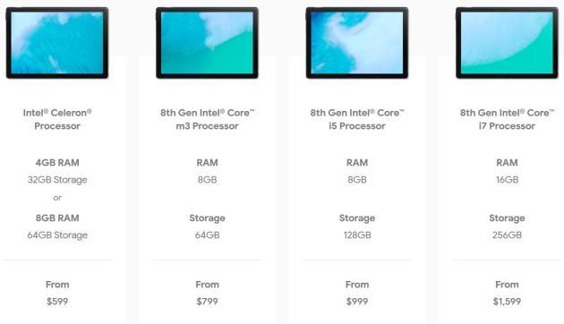 google-slate-ceny