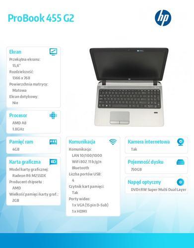 HP 455 G2 A8-7100 W78P 750/4G/DWRW/15,6 G6V95EA
