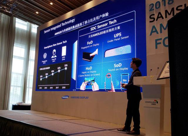 Samsung nowe ekrany