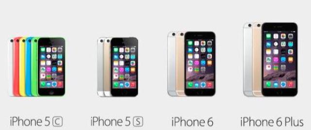 iPhone Modele