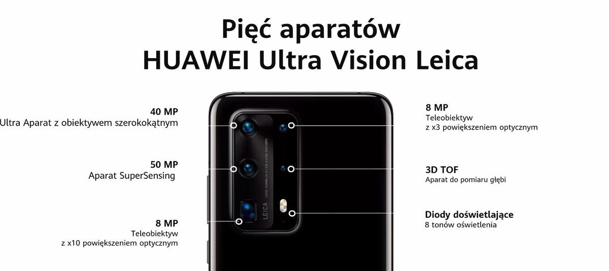 P40 Pro Plus ma układ aparatów powiększony o obiektyw z zoomem