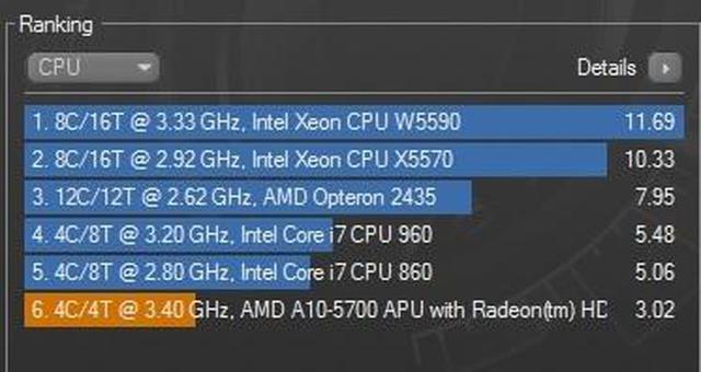 AMD A10 5700 fot10