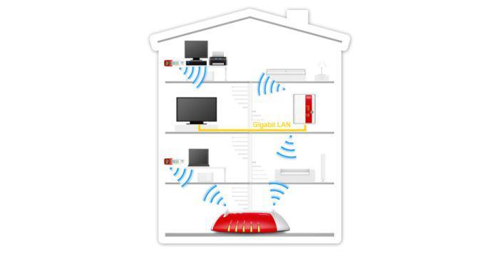Repeater pozwala dostarczyć dobry sygnał wi-fi wielu urządzeniom w całym domu