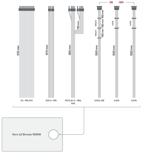 kable w zasilaczu a karta graficzna