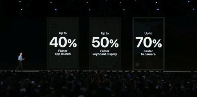 Urządzenia będą działały szybciej na iOS 12.