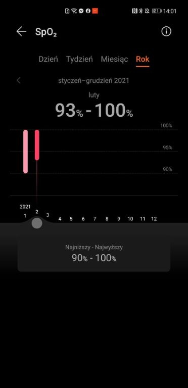 Pomiar natlenienia krwi w aplikacji Huawei Zdrowie