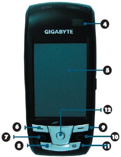 Gigabyte GSMart