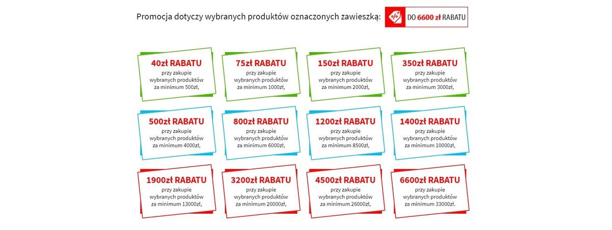 Mega Rabaty pozwalają zaoszczędzić nawet 6600 złotych