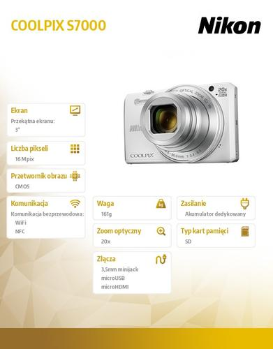 Nikon S7000 white