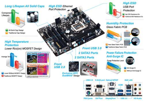 Gigabyte GA-H81M-HD3 S1150 H81 2DDR3 USB3/GLAN mATX