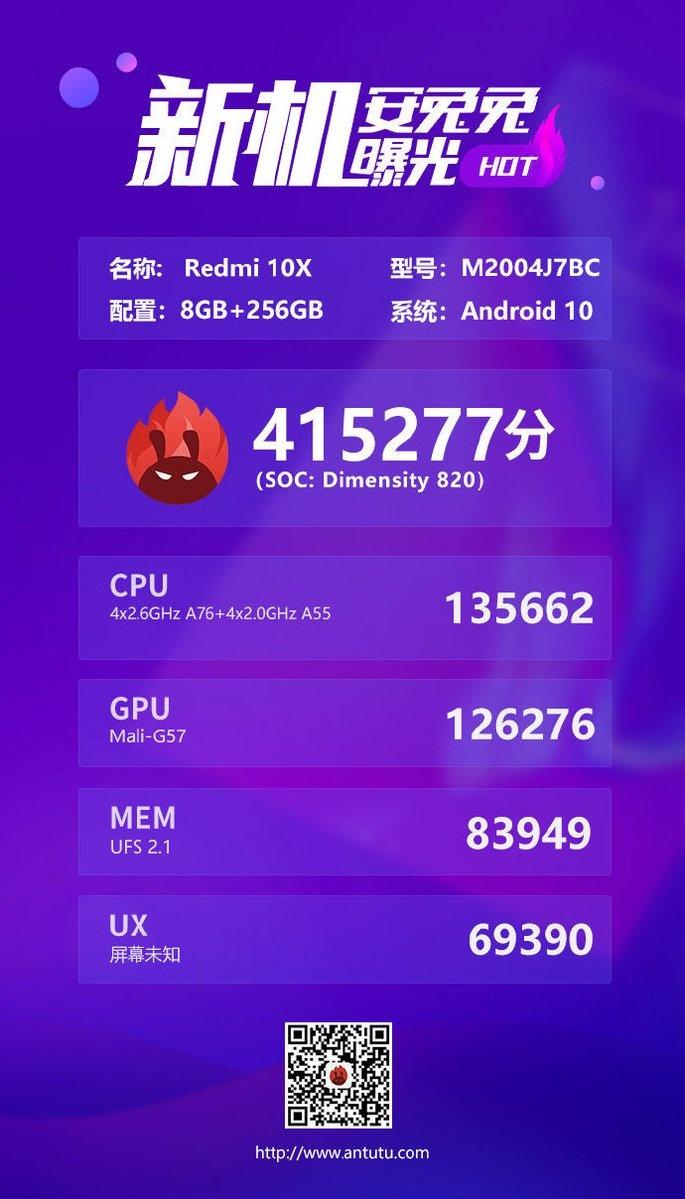 Dimensity 820 5G pozwoli odskoczyć konkurencji w średniej półce