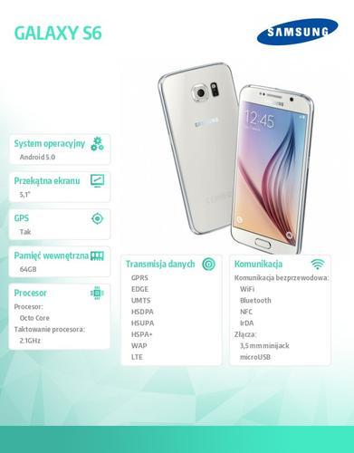 Samsung GALAXY S6 64GB White