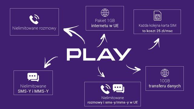 Plan Play Firma