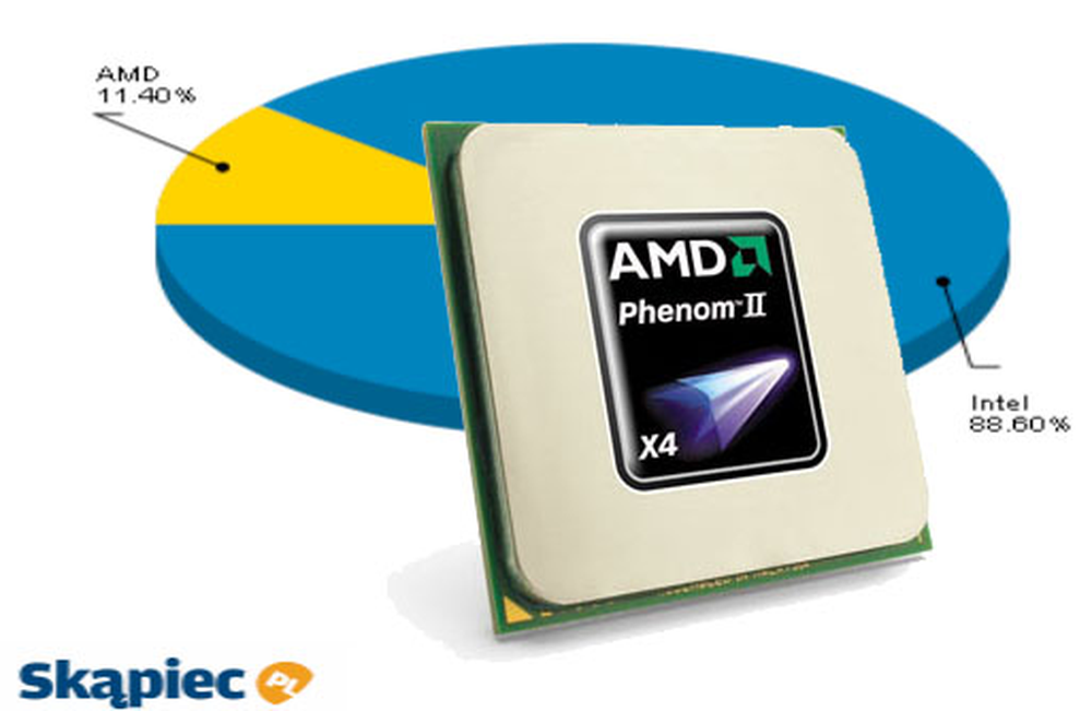 Ranking procesorów - sierpień 2011