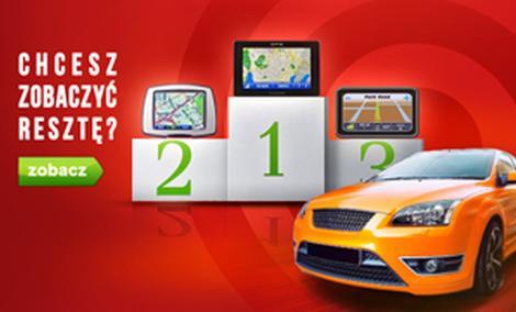 Czołowe Nawigacje GPS - TOP 10 Kwiecień 2015