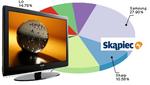 Ranking telewizorów LCD - lipiec 2010