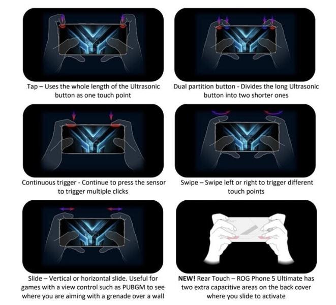 Air Trigger 5 pozwalają na wiele zastosowań