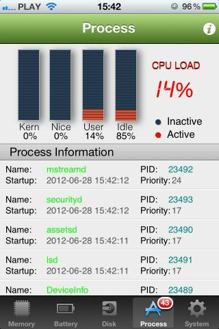 Core Monitor fot4
