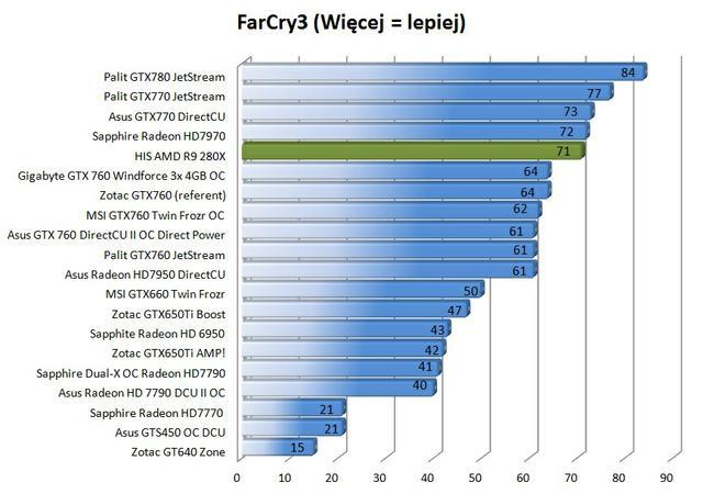 HIS AMD R9 280X fot21