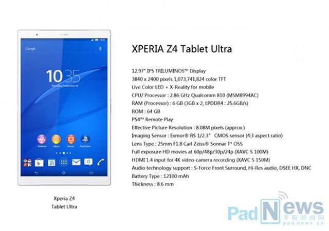 Szalona Specyfikacja Nowego Tabletu Sony - Prawda Czy Plotka?