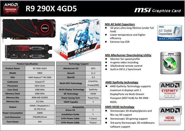 R9 290X 4GD5