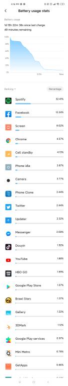 Czas pracy na baterii Xiaomi Mi 10