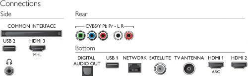 Philips LED 43 43PUS6503/12