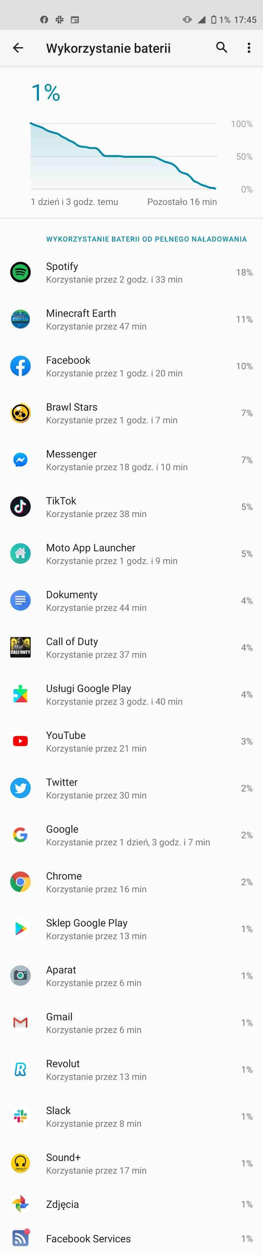 Motorola Moto G8 Power - czas wykorzystania