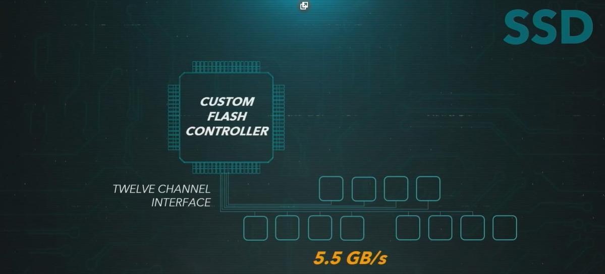 System dysku SSD będzie zaawansowany i wielokanałowy, co zapewni większą szybkość