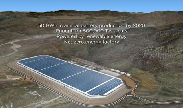 Tesla Pokazuje Światu Jak Budować Gigafabryki