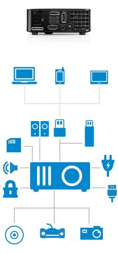 Dell Przenośny projektor M115HD Ultra-Mobile DLP WXGA/450 ANSI/10 000:1/do 30 000 H/3YNBD