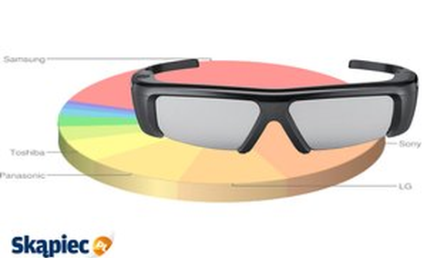 Najczęściej wybierane okulary 3D - luty 2014