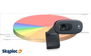 Ranking kamer internetowych - marzec 2012