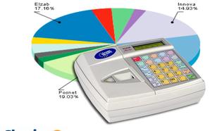 Ranking kas fiskalnych - sierpień 2011