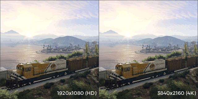Jakość ekranu ULTRA HD