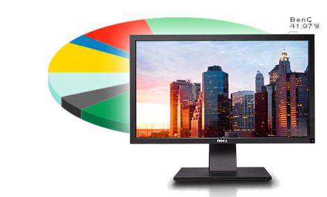 Ranking monitorów LCD - czerwiec 2011