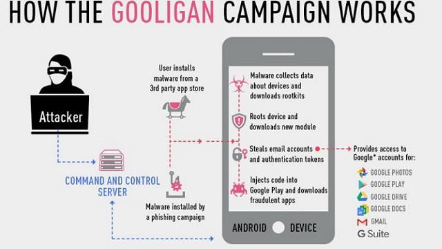 gooligan działanie