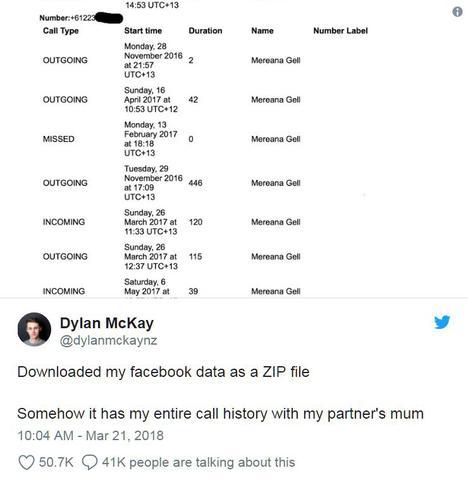 facebook poufne dane z telefonu