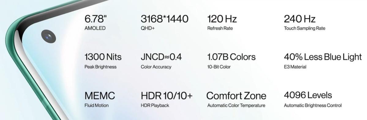 OnePlus 8 Pro ma ekran, który ma zdominować rynek smartfonów