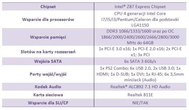 MSI Z87-G43 spec
